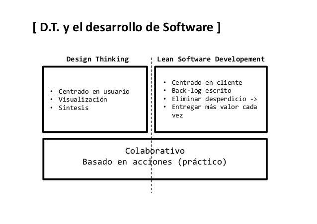 Empatía Trabajo en equipo Inmersión [ D.T. y el desarrollo de Software ] (Elementos del Design Thinking que suman al desar...