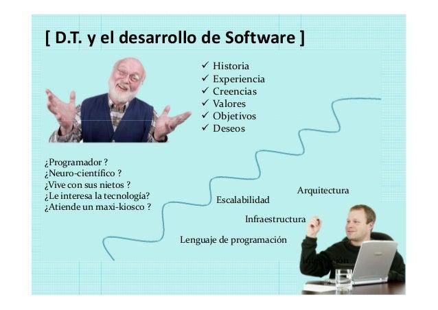 """[ D.T. y el desarrollo de Software ] Limitantes """"humanas"""" Necesidades difíciles de relevar Dominio específico Diferentes m..."""