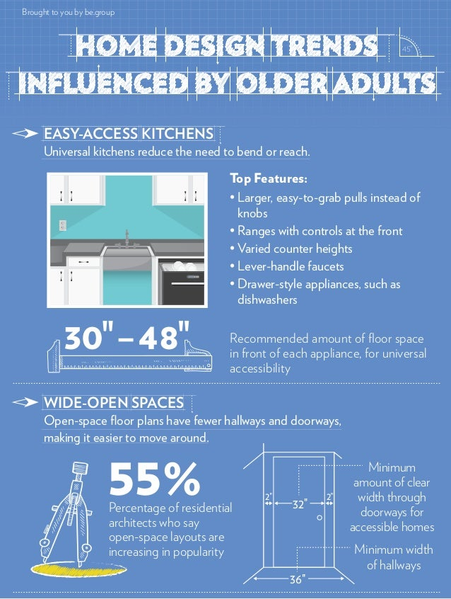 Brought to you by be.group  45°  EASY-ACCESS KITCHENS  Universal kitchens reduce the need to bend or reach.  30 –48  Top F...