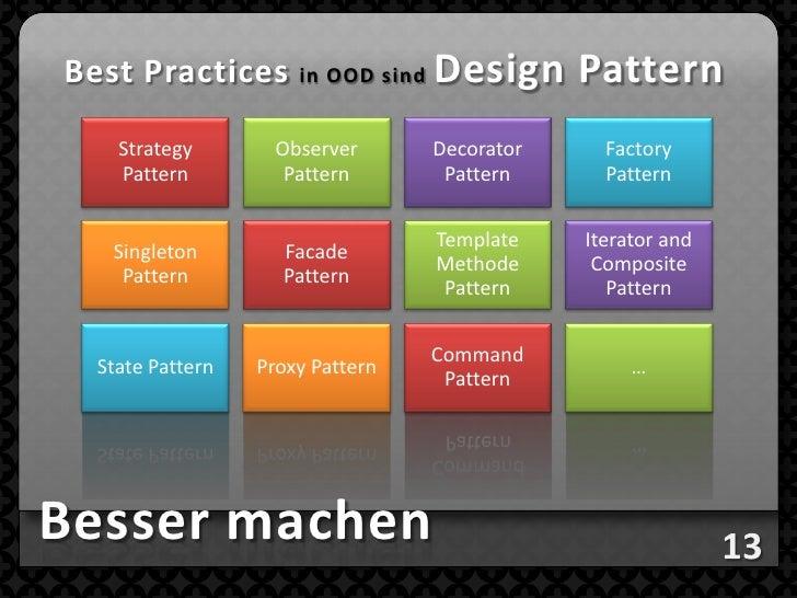 Decorator Vs Strategy Design Pattern