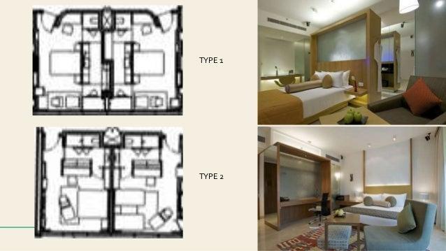 5 Star Hotel Case study