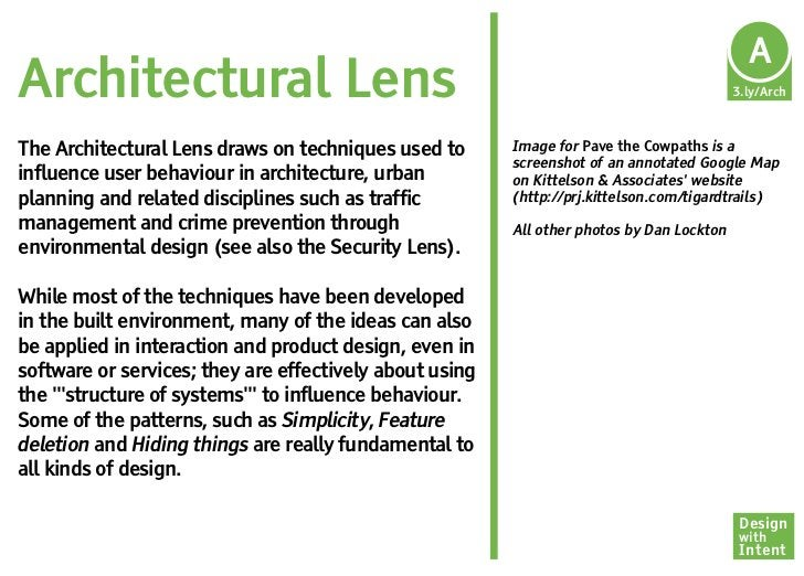 Ar                                                                                            AArchitectural Lens         ...