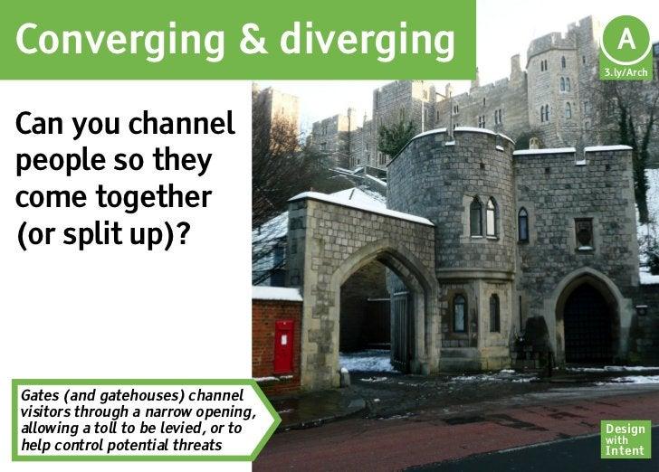 Converging & diverging                 Ar                                       A                                      3.l...