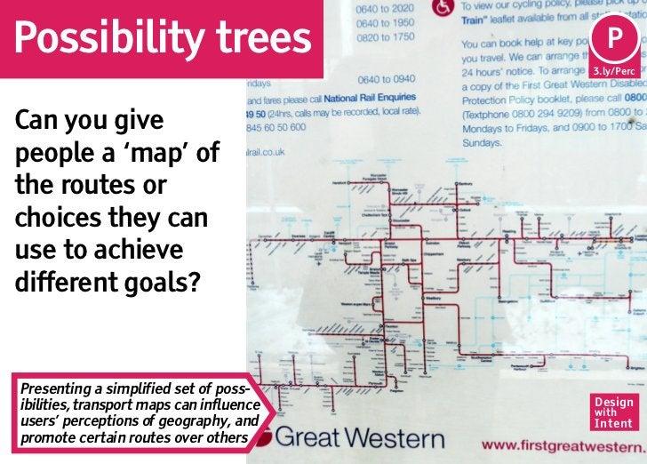 Possibility trees                          Pe                                           P                                 ...