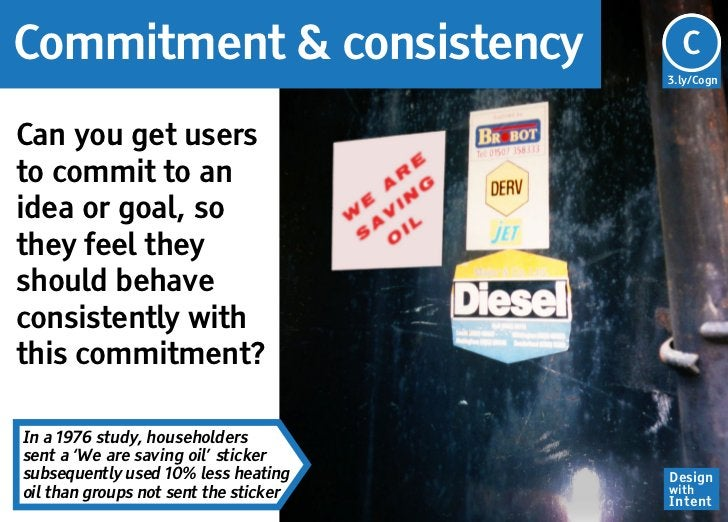 Commitment & consistency               Cg                                       C                                       3....