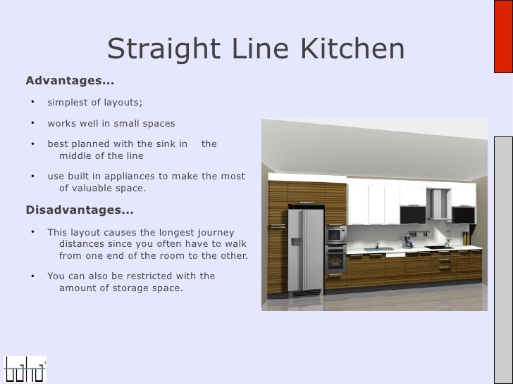 Design Your Kitchen By Yourself