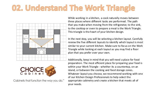virtual kitchen designer design your kitchen online, Kitchen design