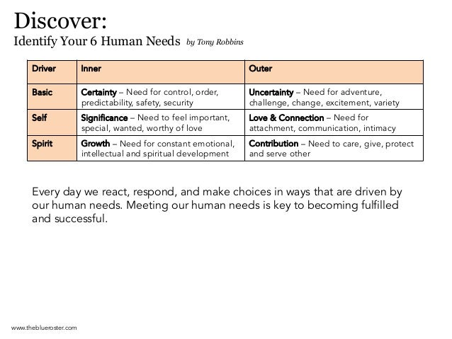 anthony robbins 6 human needs test pdf