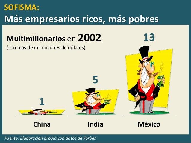 Luis pazos desigualdad y distribuci n de la riqueza - Mas y mas curriculum ...
