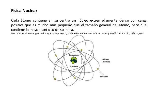 Física Nuclear Cada átomo contiene en su centro un núcleo extremadamente denso con carga positiva que es mucho mas pequeño...