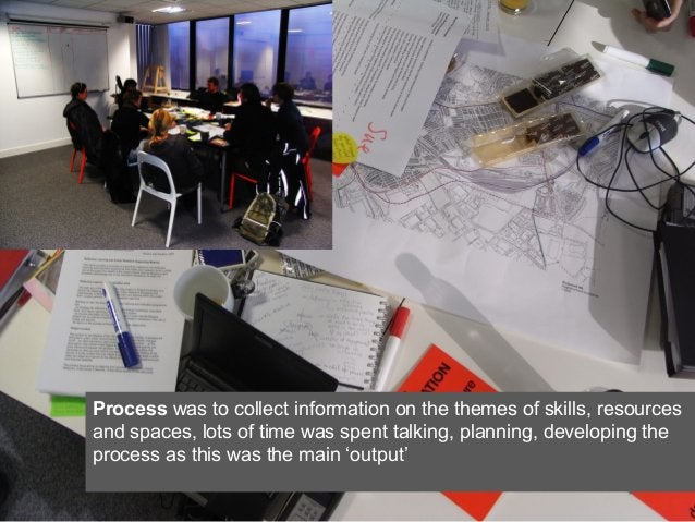 Process was to collect information on the themes of skills, resources and spaces, lots of time was spent talking, planning...