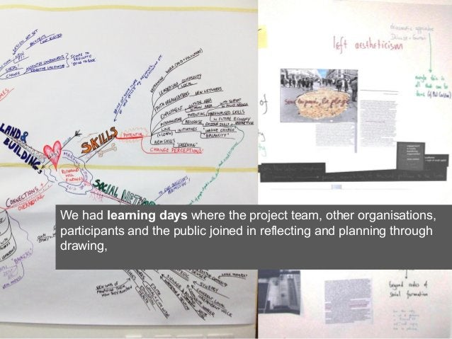 We had learning days where the project team, other organisations, participants and the public joined in reflecting and pla...