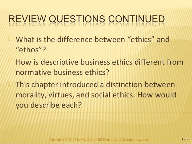 what is the difference between ethics and ethos Ethos is a related term of ethic as nouns the difference between ethos and ethic is that ethos is the character or fundamental values of a person, people, culture, or movement while ethic is a set of principles of right and wrong behaviour guiding, or representative of, a specific culture, society, group, or individual as a adjective ethic is moral, relating to morals.