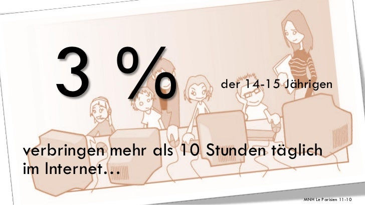 3%                    der 14-15 Jährigenverbringen mehr als 10 Stunden täglichim Internet…                                ...