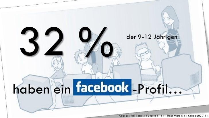 32 %             der 9-12 Jährigenhaben ein             -Profil…            Aegis Les Kids Teens 3-12 Ipsos 11-11 Trend Mi...