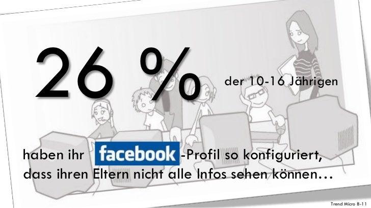 26 %                           der 10-16 Jährigenhaben ihr                 -Profil so konfiguriert,dass ihren Eltern nicht...