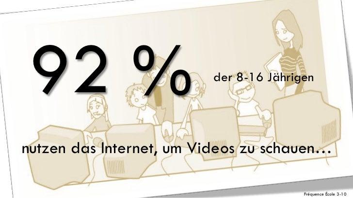 92 %                    der 8-16 Jährigennutzen das Internet, um Videos zu schauen…                                       ...