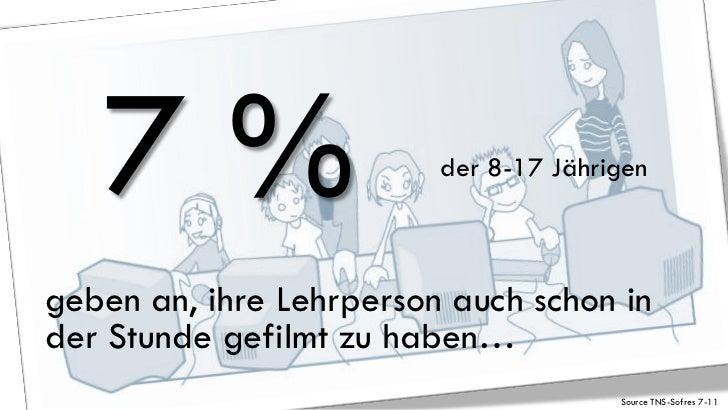 7%                    der 8-17 Jährigengeben an, ihre Lehrperson auch schon inder Stunde gefilmt zu haben…                ...