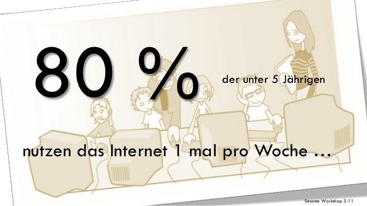 80 %                  der unter 5 Jährigennutzen das Internet 1 mal pro Woche …                                      Sesam...