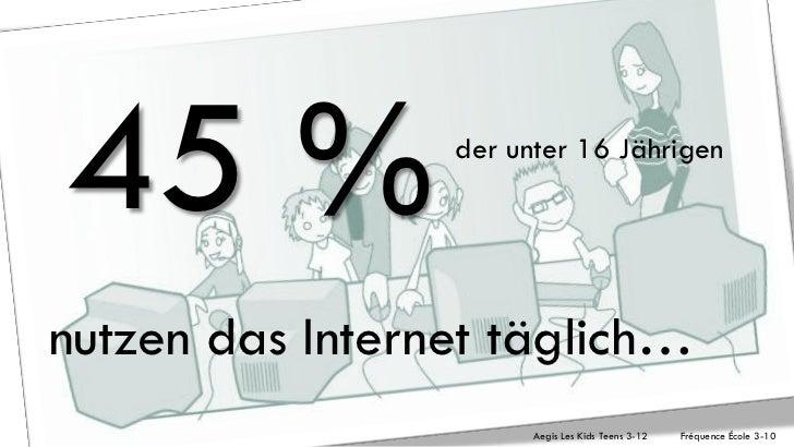 45 %             der unter 16 Jährigennutzen das Internet täglich…                       Aegis Les Kids Teens 3-12   Fréqu...