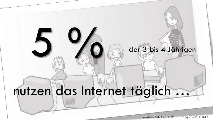 5%              der 3 bis 4 Jährigennutzen das Internet täglich …                      Aegis Les Kids Teens 3-12   Fréquen...