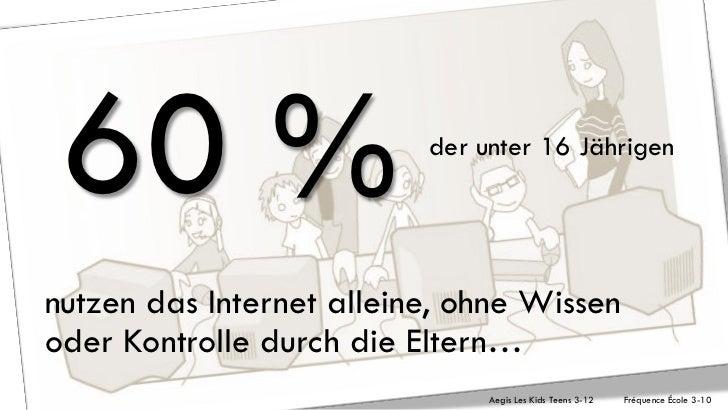 60 %                     der unter 16 Jährigennutzen das Internet alleine, ohne Wissenoder Kontrolle durch die Eltern…    ...