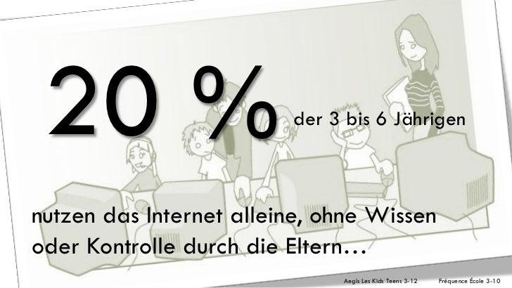 20 %                    der 3 bis 6 Jährigennutzen das Internet alleine, ohne Wissenoder Kontrolle durch die Eltern…      ...