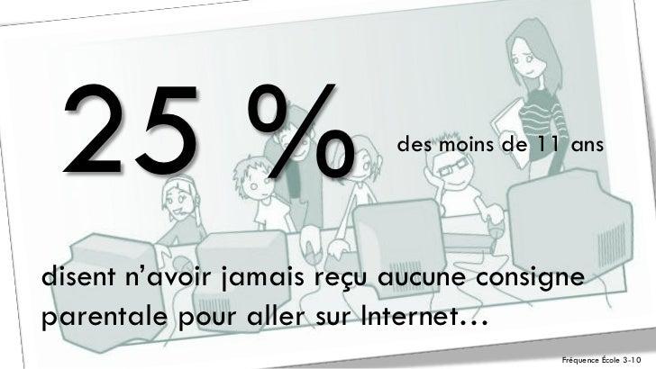 25 %                      des moins de 11 ansdisent n'avoir jamais reçu aucune consigneparentale pour aller sur Internet… ...