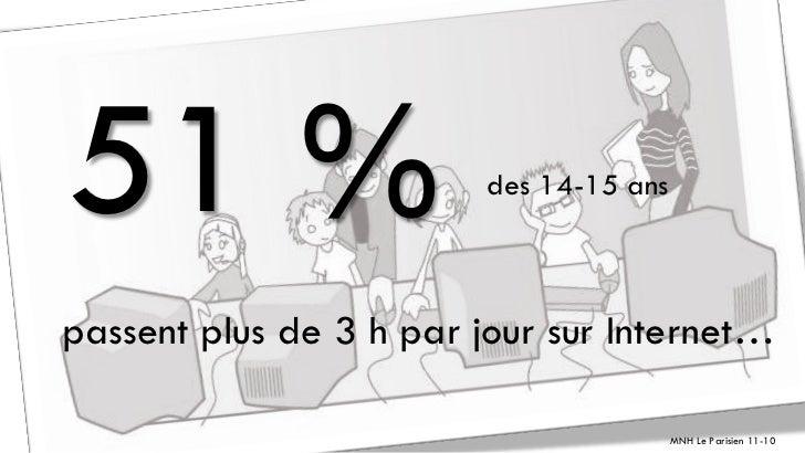 51 %                     des 14-15 anspassent plus de 3 h par jour sur Internet…                                         M...