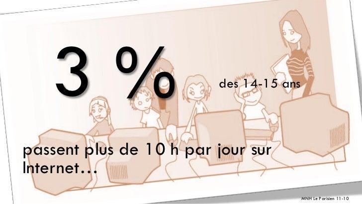 3%                    des 14-15 anspassent plus de 10 h par jour surInternet…                                         MNH ...