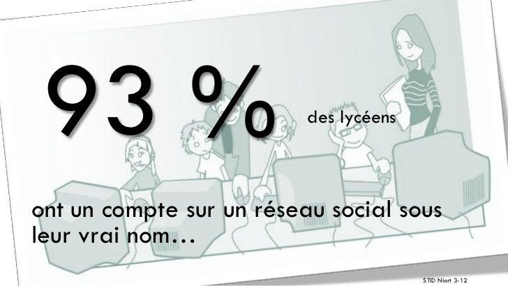 93 %                     des lycéensont un compte sur un réseau social sousleur vrai nom…                                 ...