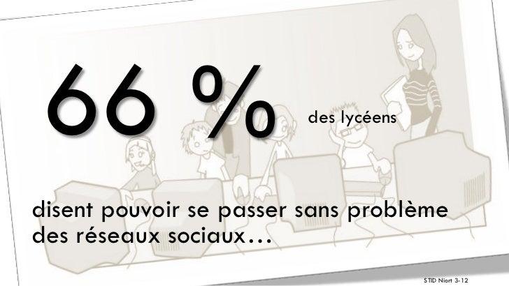66 %                    des lycéensdisent pouvoir se passer sans problèmedes réseaux sociaux…                             ...