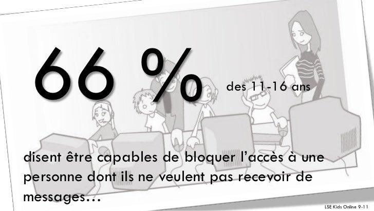66 %                         des 11-16 ansdisent être capables de bloquer l'accès à unepersonne dont ils ne veulent pas re...