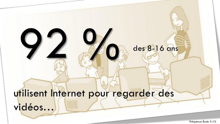 92 %                     des 8-16 ansutilisent Internet pour regarder desvidéos…                                         F...