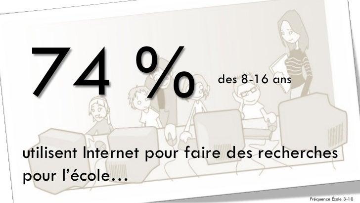 74 %                      des 8-16 ansutilisent Internet pour faire des recherchespour l'école…                           ...