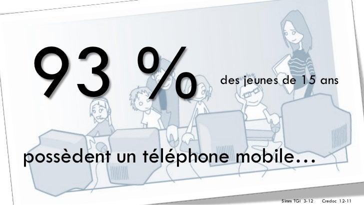 93 %                des jeunes de 15 anspossèdent un téléphone mobile…                              Simm TGI 3-12   Credoc...