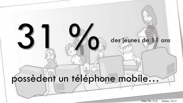 31 %                des jeunes de 11 anspossèdent un téléphone mobile…                              Simm TGI 3-12   Credoc...