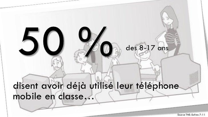 50 %                      des 8-17 ansdisent avoir déjà utilisé leur téléphonemobile en classe…                           ...