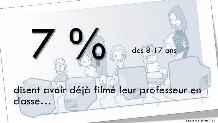 7%                     des 8-17 ansdisent avoir déjà filmé leur professeur enclasse…                                      ...