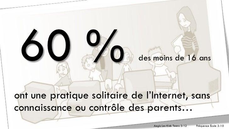 60 %                        des moins de 16 ansont une pratique solitaire de l'Internet, sansconnaissance ou contrôle des ...