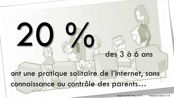 20 %                        des 3 à 6 ansont une pratique solitaire de l'Internet, sansconnaissance ou contrôle des parent...