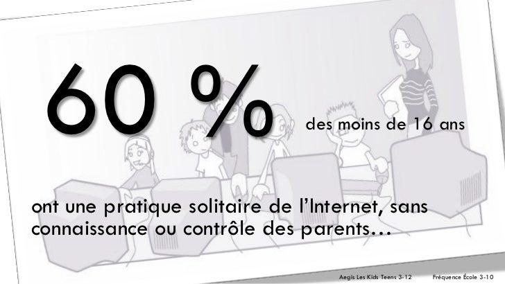 60 %                          des moins de 16 ansont une pratique solitaire de l'Internet, sansconnaissance ou contrôle de...
