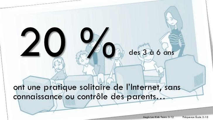 20 %                          des 3 à 6 ansont une pratique solitaire de l'Internet, sansconnaissance ou contrôle des pare...