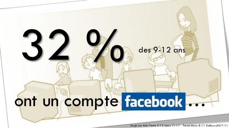 32 %                 des 9-12 ansont un compte                                           …                Aegis Les Kids T...