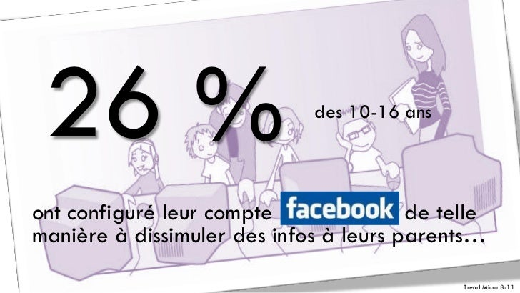 26 %                        des 10-16 ansont configuré leur compte               de tellemanière à dissimuler des infos à ...