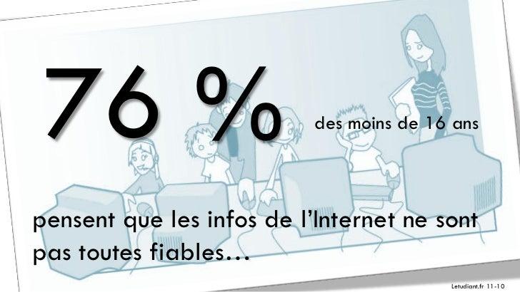 76 %                      des moins de 16 anspensent que les infos de l'Internet ne sontpas toutes fiables…               ...