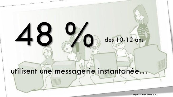 48 %                    des 10-12 ansutilisent une messagerie instantanée…                                  Aegis Les Kids...