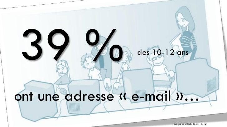 39 %             des 10-12 ansont une adresse « e-mail »…                          Aegis Les Kids Teens 3-12