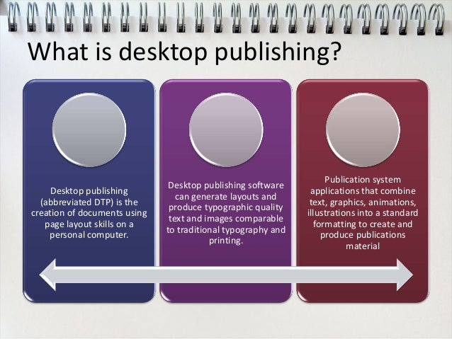 Desktop publishing intro for Desktop publisher job