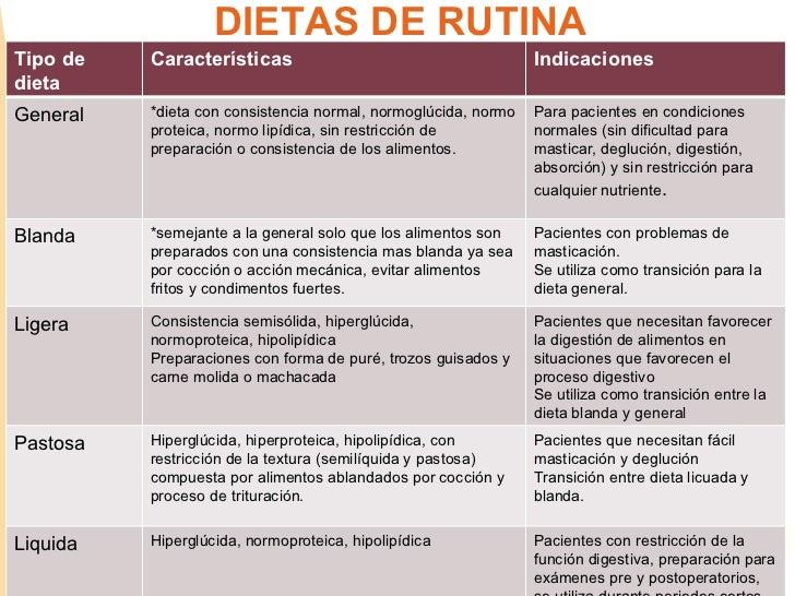 Desnutricion Intrahospitalaria